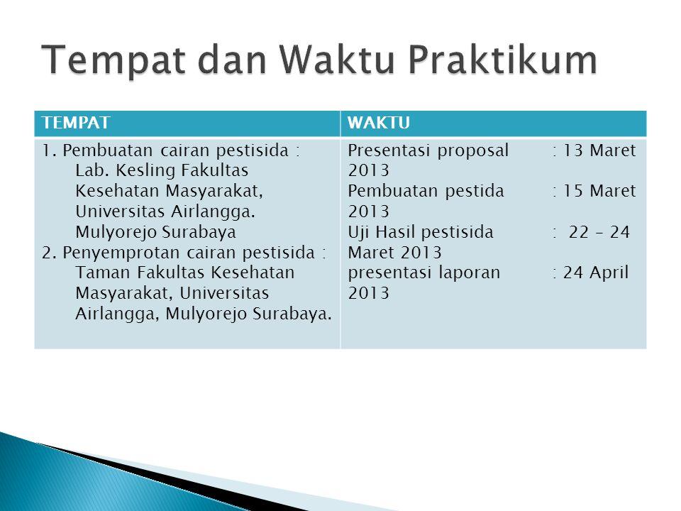 TEMPATWAKTU 1. Pembuatan cairan pestisida : Lab. Kesling Fakultas Kesehatan Masyarakat, Universitas Airlangga. Mulyorejo Surabaya 2. Penyemprotan cair