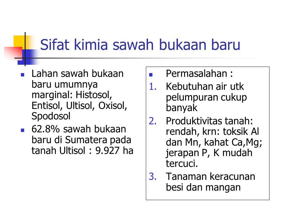 Sifat kimia sawah bukaan baru Lahan sawah bukaan baru umumnya marginal: Histosol, Entisol, Ultisol, Oxisol, Spodosol 62.8% sawah bukaan baru di Sumate