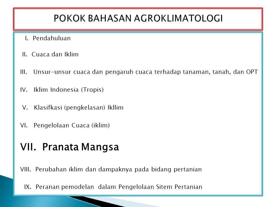 PM dengan unsur unsur cuaca Mangsa Tgl.gregorian Data minimum10 tahun Kel.