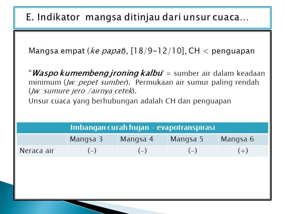 Mangsa empat (ke papat), [18/9-12/10], CH < penguapan Waspo kumembeng jroning kalbu = sumber air dalam keadaan minimum (Jw: pepet sumber).