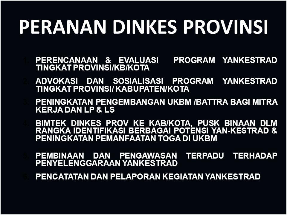 PERANAN DINKES PROVINSI 1.PERENCANAAN & EVALUASI PROGRAM YANKESTRAD TINGKAT PROVINSI/KB/KOTA 2.ADVOKASI DAN SOSIALISASI PROGRAM YANKESTRAD TINGKAT PRO