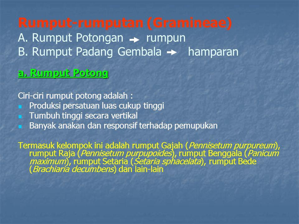 Nutrien Rumput Potong Jenis Rumput BKAbuProtLemakSeratBETNTDNCaP --------------------------------% --------------------------------- R.