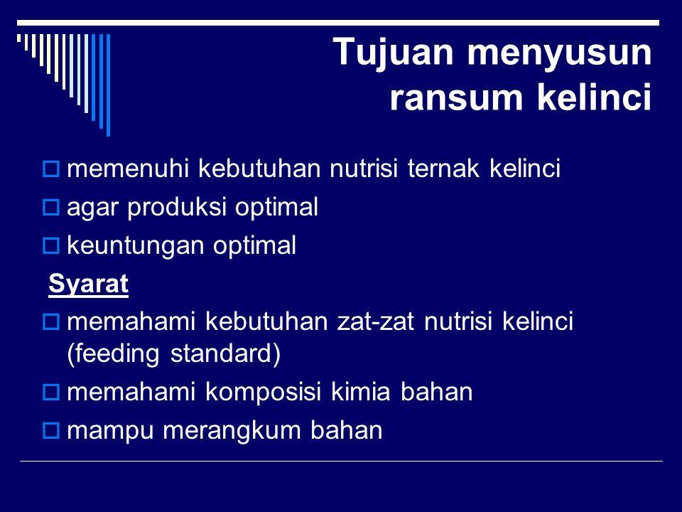 Tujuan menyusun ransum kelinci  memenuhi kebutuhan nutrisi ternak kelinci  agar produksi optimal  keuntungan optimal Syarat  memahami kebutuhan zat-zat nutrisi kelinci (feeding standard)  memahami komposisi kimia bahan  mampu merangkum bahan