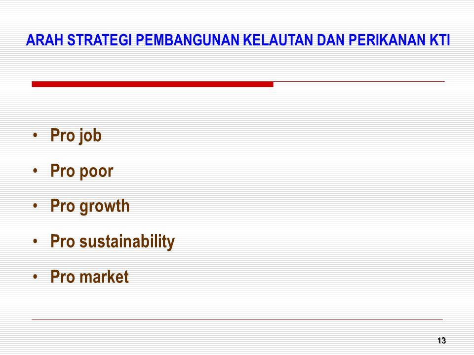 13 Pro job Pro poor Pro growth Pro sustainability Pro market ARAH STRATEGI PEMBANGUNAN KELAUTAN DAN PERIKANAN KTI