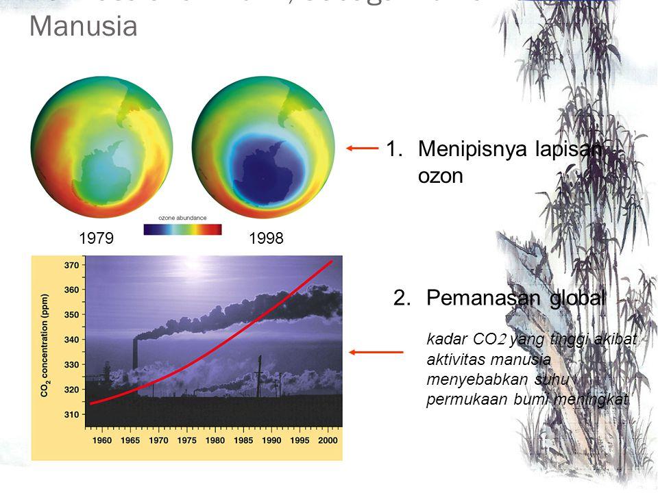 TIPE – TIPE EKOSISTEM Ekosistem air Air tawar Air laut Estuari Terumbu karang Laut dalam Ekosistem darat (terestrial) Hutan hujan tropis Savana Padang rumput Gurun Hutan gugur Taiga Tundra