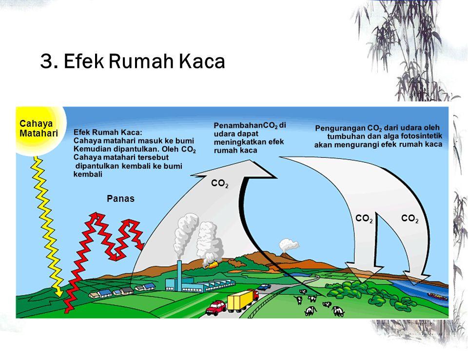 Permasalahan Bumi, Sebagai Rumah bagi Manusia 1.Menipisnya lapisan ozon 19791998 2.Pemanasan global kadar CO  yang tinggi akibat aktivitas manusia me