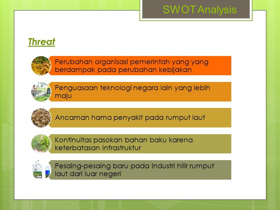 SWOT Analysis Threat Perubahan organisasi pemerintah yang yang berdampak pada perubahan kebijakan Penguasaan teknologi negara lain yang lebih maju Anc