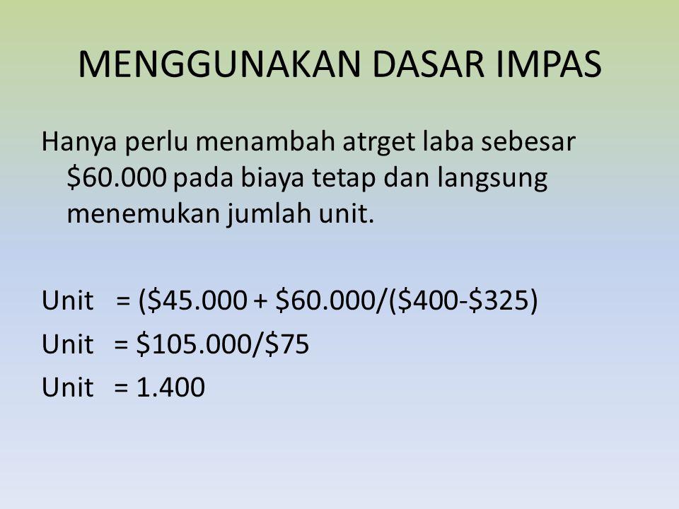 MENGGUNAKAN DASAR IMPAS Hanya perlu menambah atrget laba sebesar $60.000 pada biaya tetap dan langsung menemukan jumlah unit. Unit = ($45.000 + $60.00