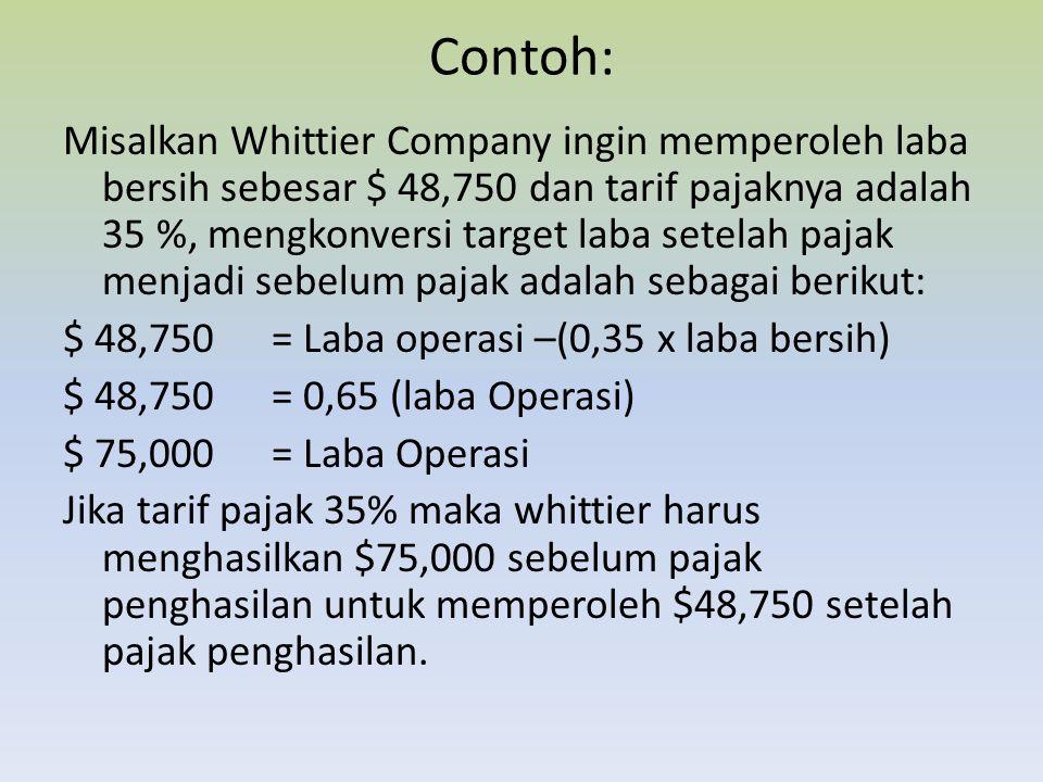Contoh: Misalkan Whittier Company ingin memperoleh laba bersih sebesar $ 48,750 dan tarif pajaknya adalah 35 %, mengkonversi target laba setelah pajak