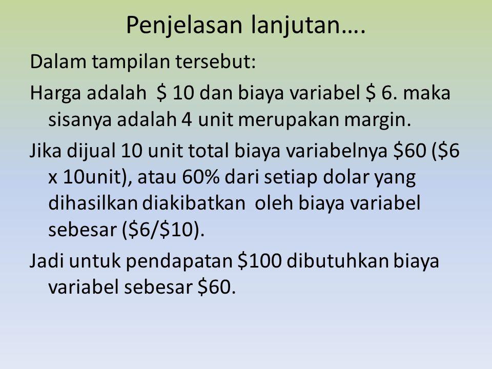 Penjelasan lanjutan…. Dalam tampilan tersebut: Harga adalah $ 10 dan biaya variabel $ 6. maka sisanya adalah 4 unit merupakan margin. Jika dijual 10 u