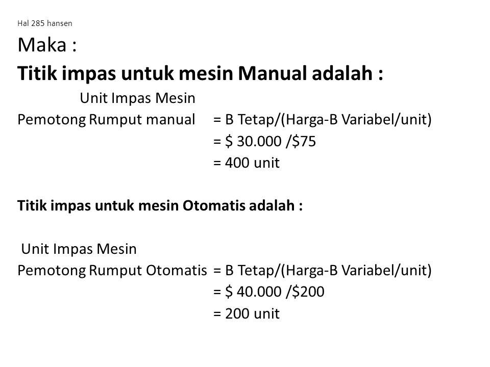 Hal 285 hansen Maka : Titik impas untuk mesin Manual adalah : Unit Impas Mesin Pemotong Rumput manual = B Tetap/(Harga-B Variabel/unit) = $ 30.000 /$7