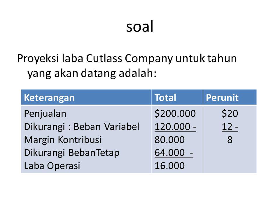 soal Proyeksi laba Cutlass Company untuk tahun yang akan datang adalah: KeteranganTotalPerunit Penjualan Dikurangi : Beban Variabel Margin Kontribusi