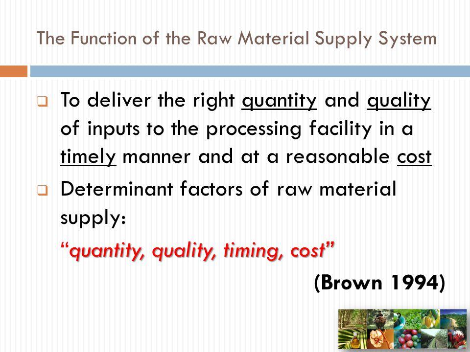 Quantity  Kapasitas produksi  Produktivitas penyedia bahan baku (produsen/supplier)  Harga yang ditawarkan (budget constraints)  Komitmen perdagangan  Saluran dan tata niaga pasar bahan baku