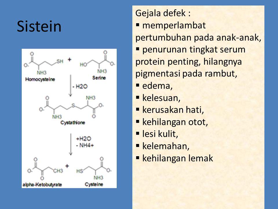 Sistein Gejala defek :  memperlambat pertumbuhan pada anak-anak,  penurunan tingkat serum protein penting, hilangnya pigmentasi pada rambut,  edema