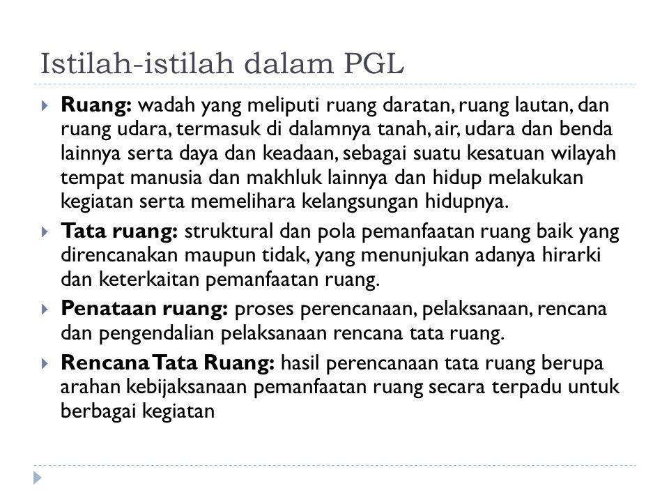 Istilah-istilah dalam PGL  Ruang: wadah yang meliputi ruang daratan, ruang lautan, dan ruang udara, termasuk di dalamnya tanah, air, udara dan benda