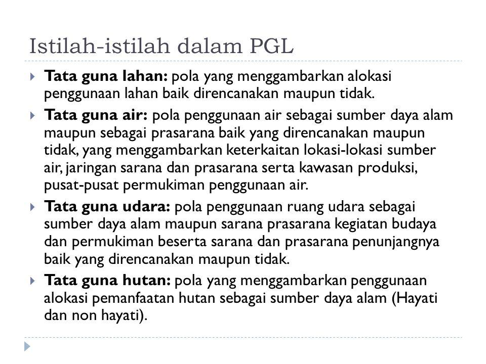 Istilah-istilah dalam PGL  Tata guna lahan: pola yang menggambarkan alokasi penggunaan lahan baik direncanakan maupun tidak.  Tata guna air: pola pe