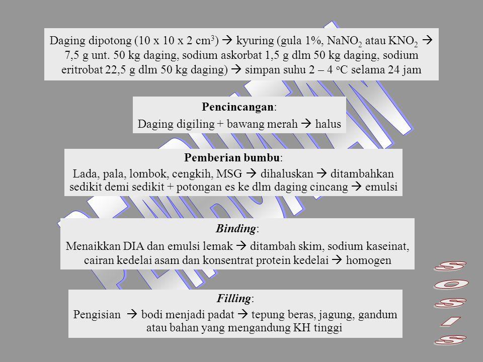 Daging dipotong (10 x 10 x 2 cm 3 )  kyuring (gula 1%, NaNO 2 atau KNO 2  7,5 g unt.