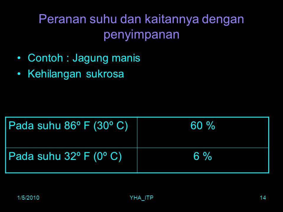 1/5/2010YHA_ITP14 Peranan suhu dan kaitannya dengan penyimpanan Contoh : Jagung manis Kehilangan sukrosa Pada suhu 86º F (30º C)60 % Pada suhu 32º F (