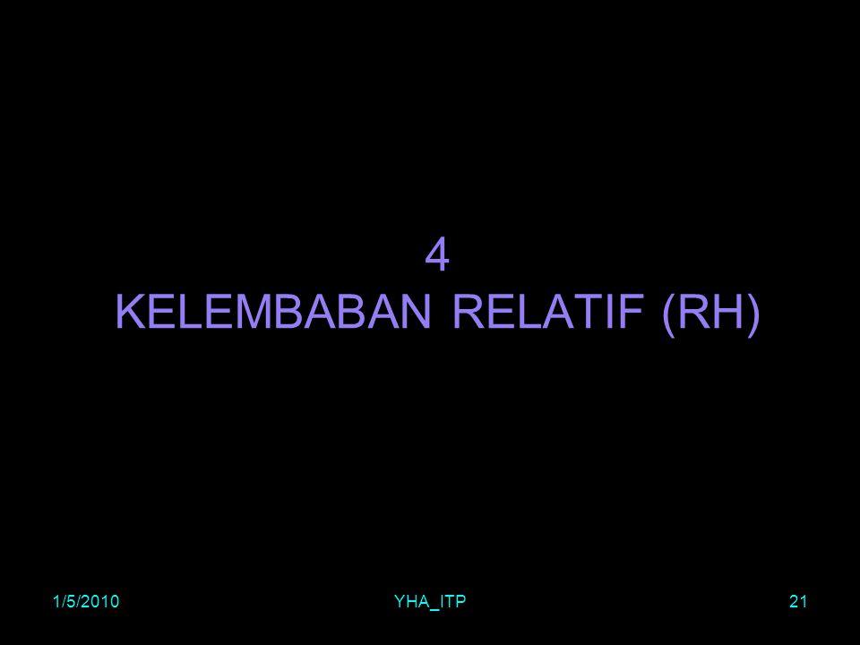 1/5/2010YHA_ITP21 4 KELEMBABAN RELATIF (RH)