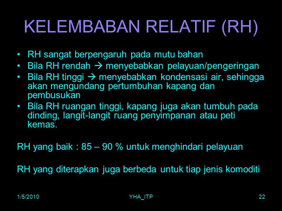 1/5/2010YHA_ITP22 KELEMBABAN RELATIF (RH) RH sangat berpengaruh pada mutu bahan Bila RH rendah  menyebabkan pelayuan/pengeringan Bila RH tinggi  men