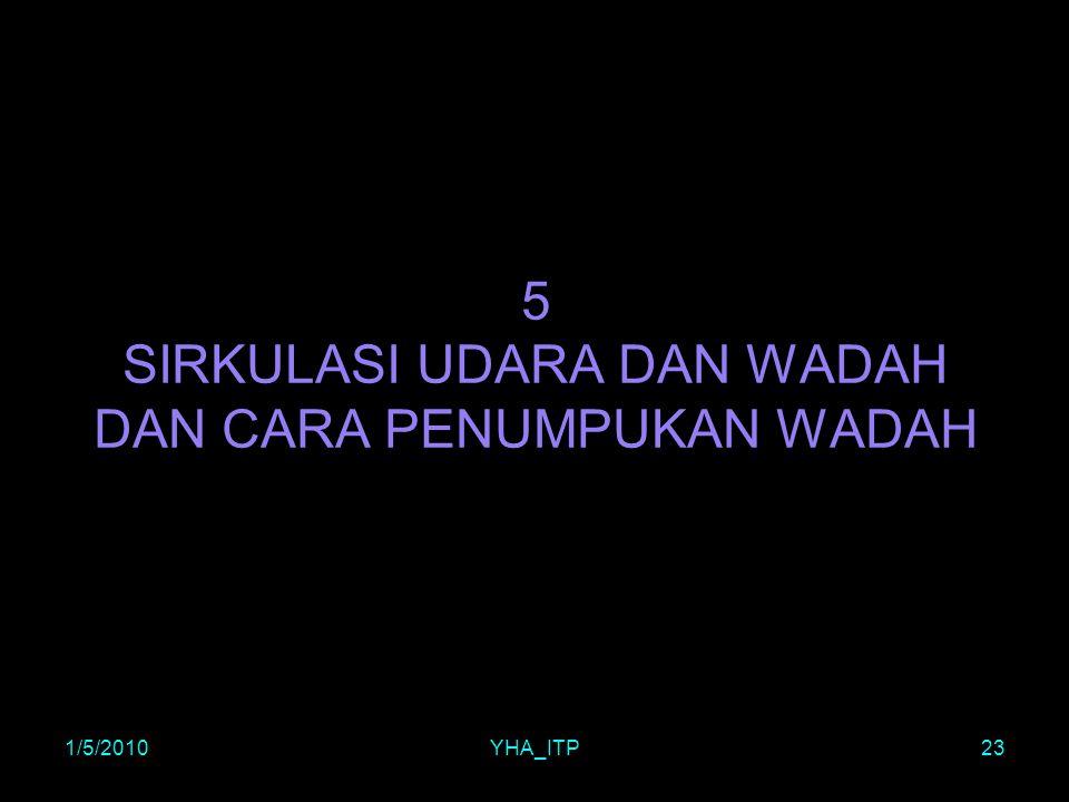 1/5/2010YHA_ITP23 5 SIRKULASI UDARA DAN WADAH DAN CARA PENUMPUKAN WADAH