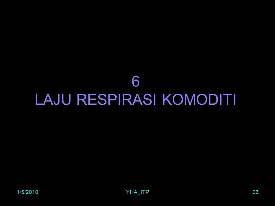 1/5/2010YHA_ITP26 6 LAJU RESPIRASI KOMODITI