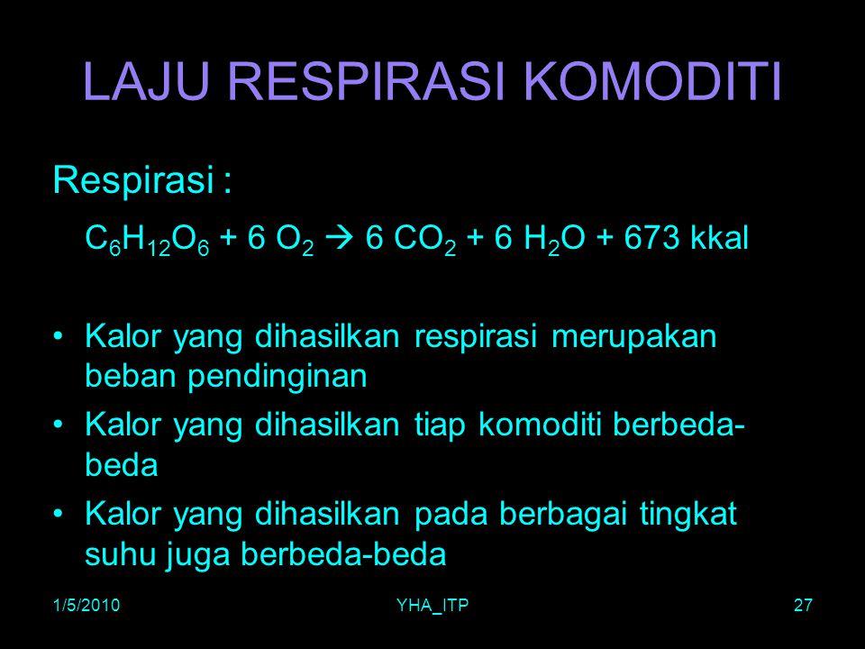 1/5/2010YHA_ITP27 LAJU RESPIRASI KOMODITI Respirasi : C 6 H 12 O 6 + 6 O 2  6 CO 2 + 6 H 2 O + 673 kkal Kalor yang dihasilkan respirasi merupakan beb