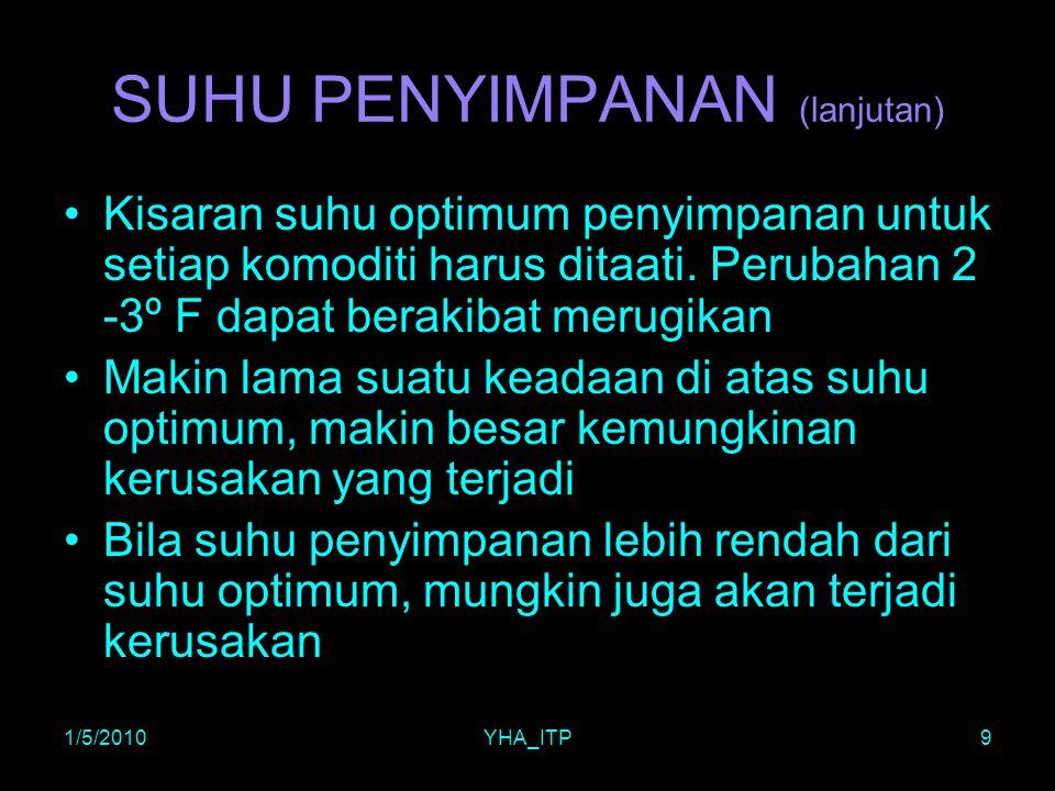 1/5/2010YHA_ITP20 PRA-PENDINGINAN (lanjutan) 5.