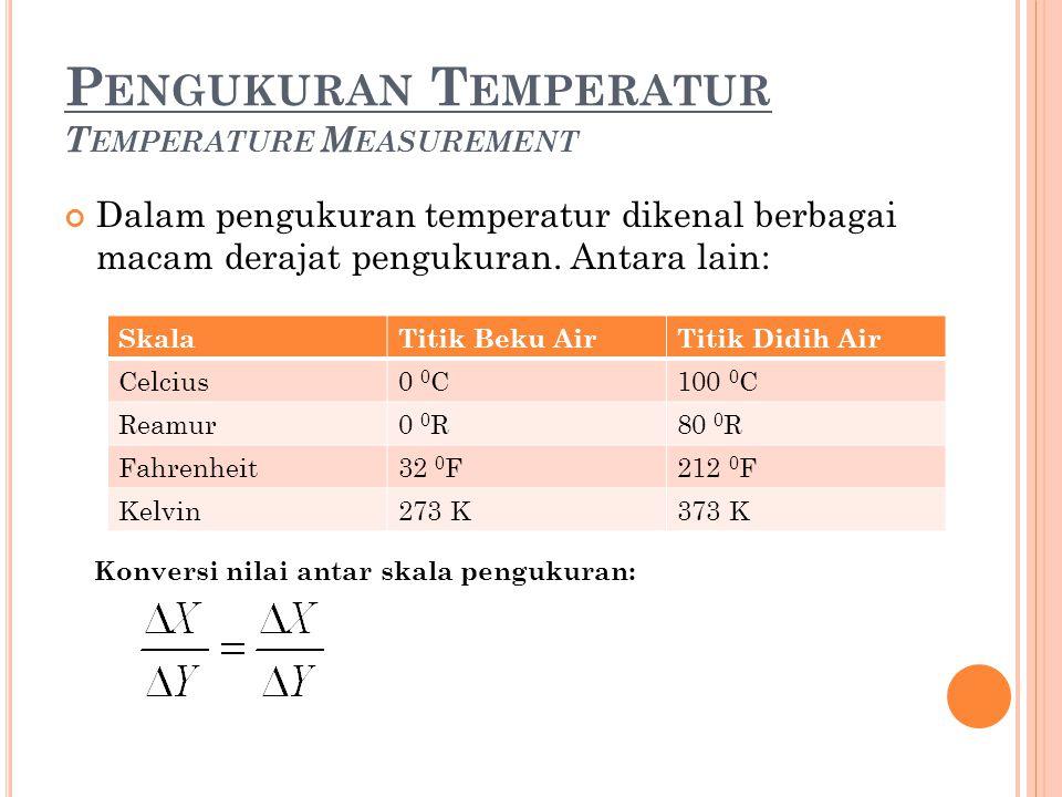 P ENGUKURAN T EMPERATUR T EMPERATURE M EASUREMENT Dalam pengukuran temperatur dikenal berbagai macam derajat pengukuran. Antara lain: SkalaTitik Beku