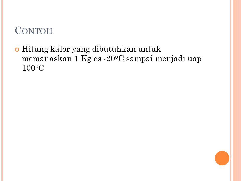 C ONTOH Hitung kalor yang dibutuhkan untuk memanaskan 1 Kg es -20 0 C sampai menjadi uap 100 0 C