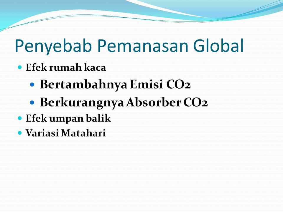 Penyebab Pemanasan Global Efek rumah kaca Bertambahnya Emisi CO2 Berkurangnya Absorber CO2 Efek umpan balik Variasi Matahari