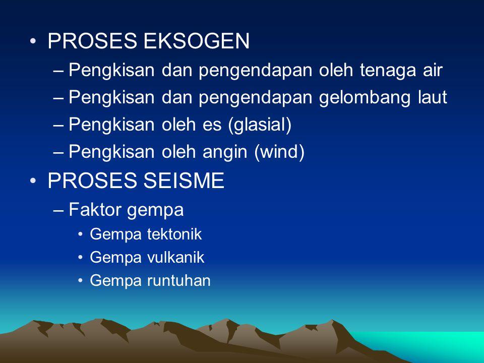 PROSES EKSOGEN –Pengkisan dan pengendapan oleh tenaga air –Pengkisan dan pengendapan gelombang laut –Pengkisan oleh es (glasial) –Pengkisan oleh angin