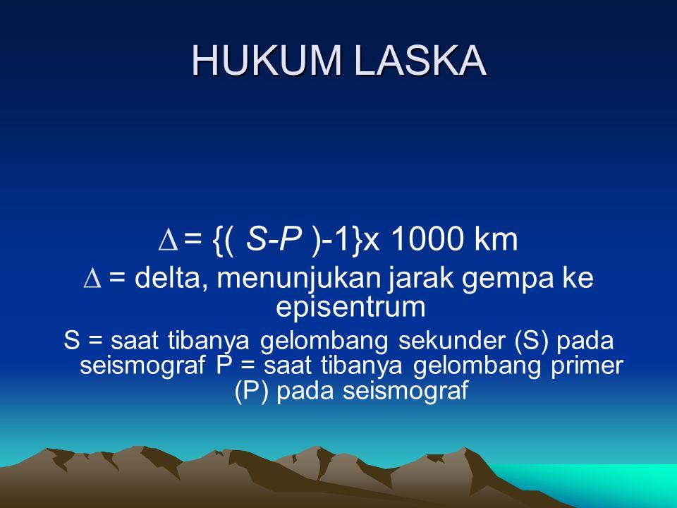 HUKUM LASKA  = {( S-P )-1}x 1000 km  = delta, menunjukan jarak gempa ke episentrum S = saat tibanya gelombang sekunder (S) pada seismograf P = saat