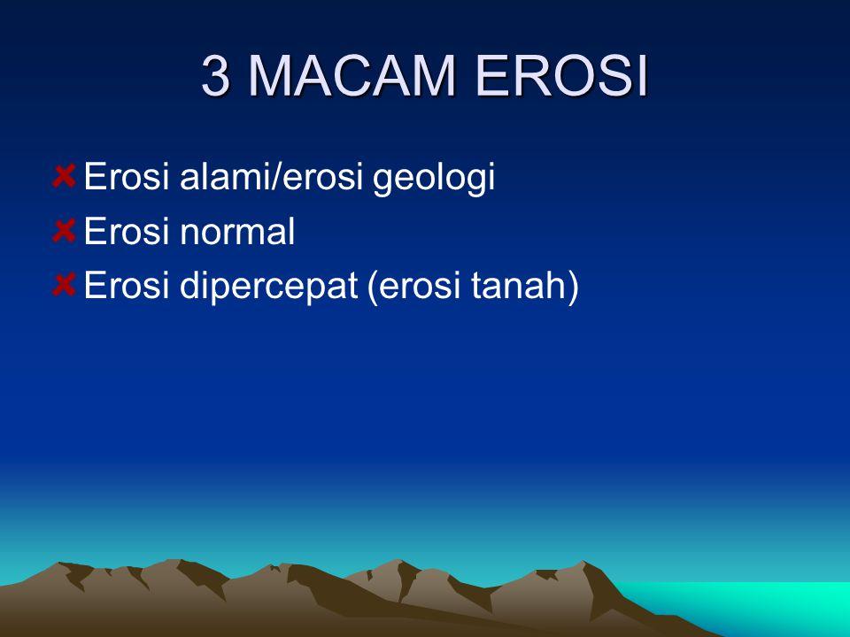 3 MACAM EROSI Erosi alami/erosi geologi Erosi normal Erosi dipercepat (erosi tanah)