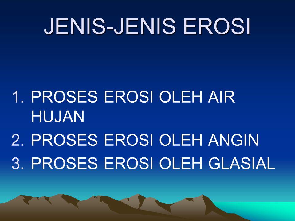 JENIS-JENIS EROSI 1.PROSES EROSI OLEH AIR HUJAN 2.PROSES EROSI OLEH ANGIN 3.PROSES EROSI OLEH GLASIAL