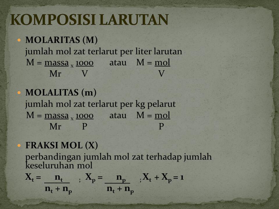mol MgCl 2 = 22,4 x = 0,24 mol mol H 2 O = 0,2001 x x x = 11,1 mol fraksi mol MgCl 2 = =0,021 1 mol 95 g Penyelesaian 1000 cm 3 L 1,00 g cm 3 1 mol 18 g 0,24 mol (11,1 + 0,24) mol