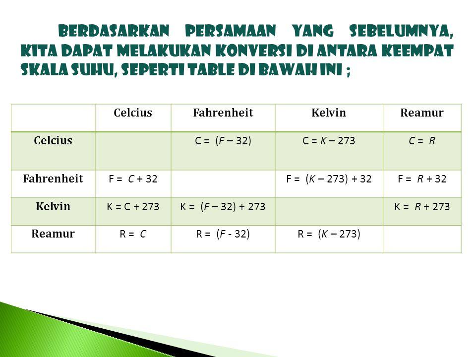 CelciusFahrenheitKelvinReamur Celcius C = (F – 32)C = K – 273C = R Fahrenheit F = C + 32F = (K – 273) + 32F = R + 32 Kelvin K = C + 273K = (F – 32) +