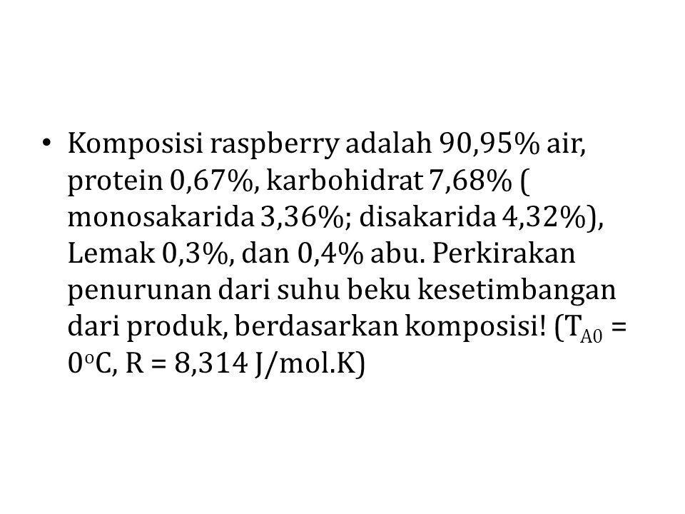 Komposisi raspberry adalah 90,95% air, protein 0,67%, karbohidrat 7,68% ( monosakarida 3,36%; disakarida 4,32%), Lemak 0,3%, dan 0,4% abu. Perkirakan