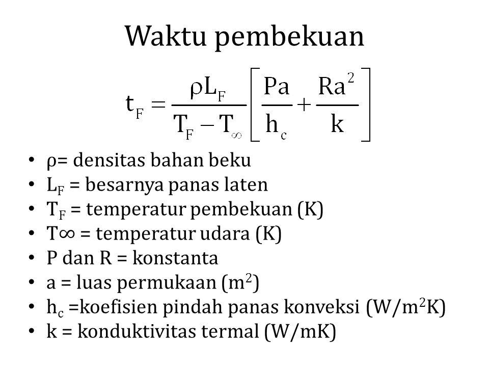 Waktu pembekuan ρ= densitas bahan beku L F = besarnya panas laten T F = temperatur pembekuan (K) T∞ = temperatur udara (K) P dan R = konstanta a = lua