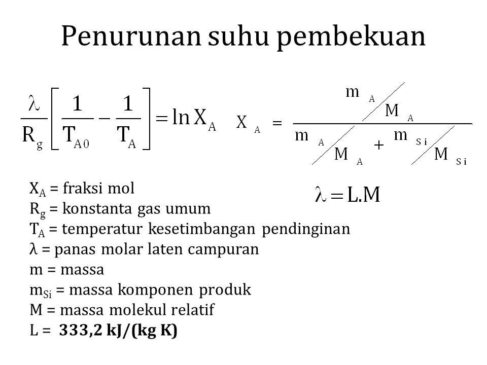 Penurunan suhu pembekuan X A = fraksi mol R g = konstanta gas umum T A = temperatur kesetimbangan pendinginan λ = panas molar laten campuran m = massa