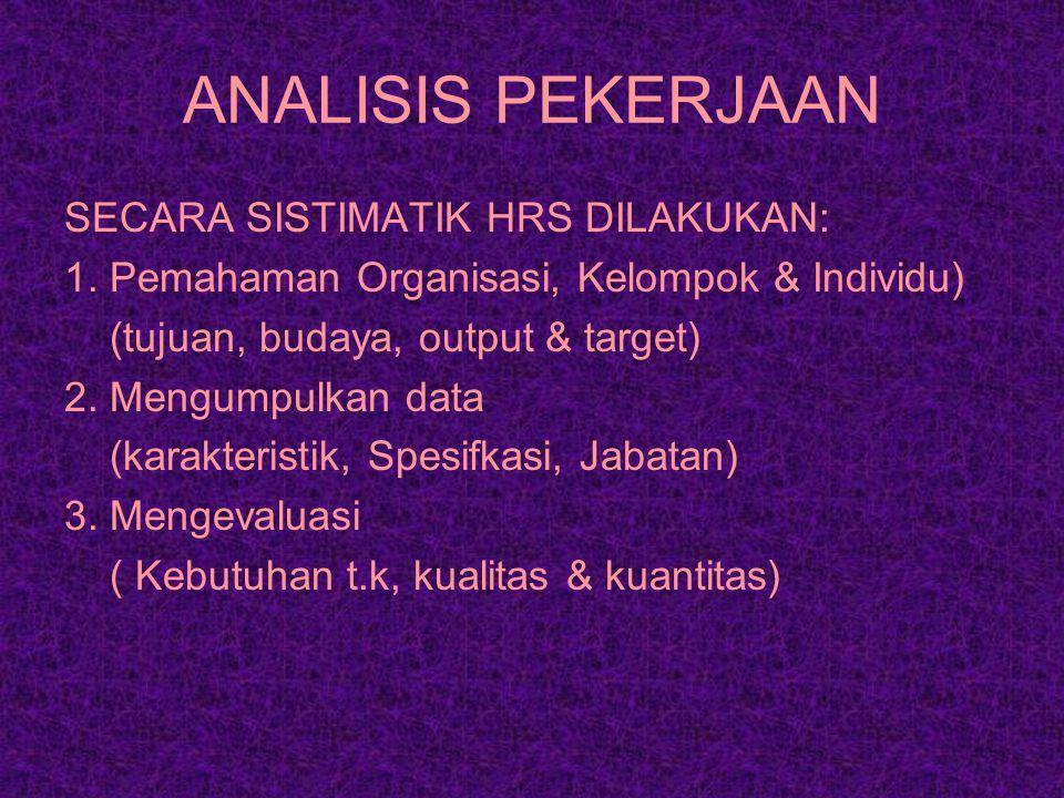 ANALISIS PEKERJAAN SECARA SISTIMATIK HRS DILAKUKAN: 1. Pemahaman Organisasi, Kelompok & Individu) (tujuan, budaya, output & target) 2. Mengumpulkan da