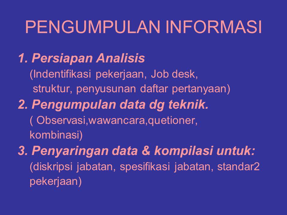 PENGUMPULAN INFORMASI 1. Persiapan Analisis (Indentifikasi pekerjaan, Job desk, struktur, penyusunan daftar pertanyaan) 2. Pengumpulan data dg teknik.