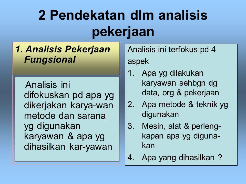2 Pendekatan dlm analisis pekerjaan 1. Analisis Pekerjaan Fungsional Analisis ini difokuskan pd apa yg dikerjakan karya-wan metode dan sarana yg digun