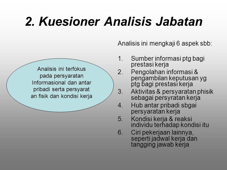 2. Kuesioner Analisis Jabatan Analisis ini terfokus pada persyaratan Informasional dan antar pribadi serta persyarat an fisik dan kondisi kerja Analis
