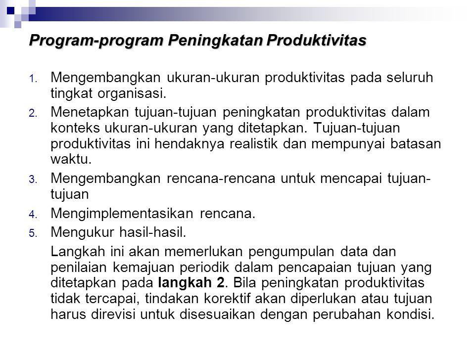 Program-program Peningkatan Produktivitas 1. Mengembangkan ukuran-ukuran produktivitas pada seluruh tingkat organisasi. 2. Menetapkan tujuan-tujuan pe