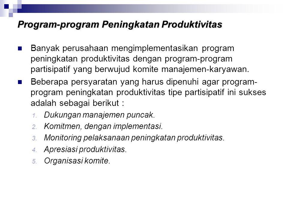 Program-program Peningkatan Produktivitas Banyak perusahaan mengimplementasikan program peningkatan produktivitas dengan program-program partisipatif
