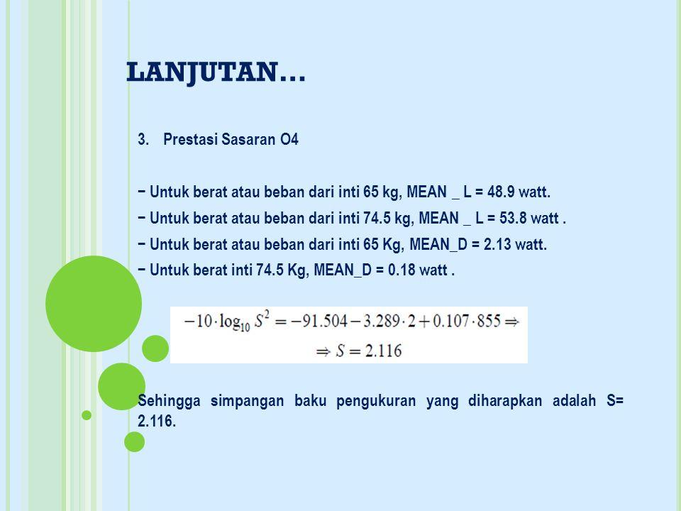 LANJUTAN… 3.Prestasi Sasaran O4 − Untuk berat atau beban dari inti 65 kg, MEAN _ L = 48.9 watt. − Untuk berat atau beban dari inti 74.5 kg, MEAN _ L =