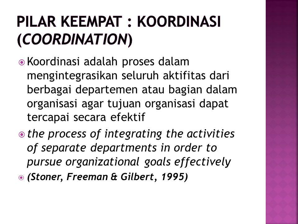  Koordinasi adalah proses dalam mengintegrasikan seluruh aktifitas dari berbagai departemen atau bagian dalam organisasi agar tujuan organisasi dapat tercapai secara efektif  the process of integrating the activities of separate departments in order to pursue organizational goals effectively  (Stoner, Freeman & Gilbert, 1995)