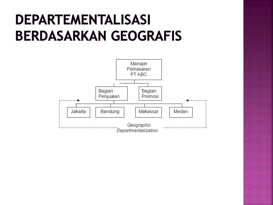 Manajer Pemasaran PT ABC Bagian Penjualan Bagian Promosi JakartaBandungMakassarMedan Geographic Departmentalization