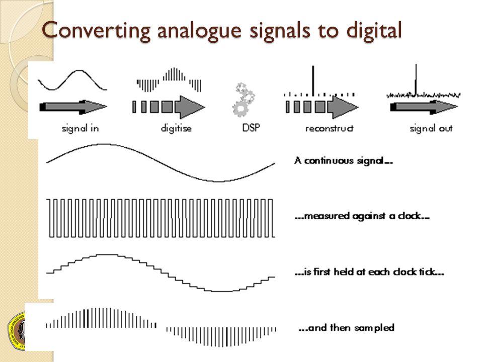 Disain Digital signal Infinite Impulse Respons Digital Filter Finite Impulse Respons Digital Filter Multirate DSP FFT DFT Analisis Diskrit Transformasi Z Finite Regst DSP Linier Sistem Diskrit Adaptive Filter